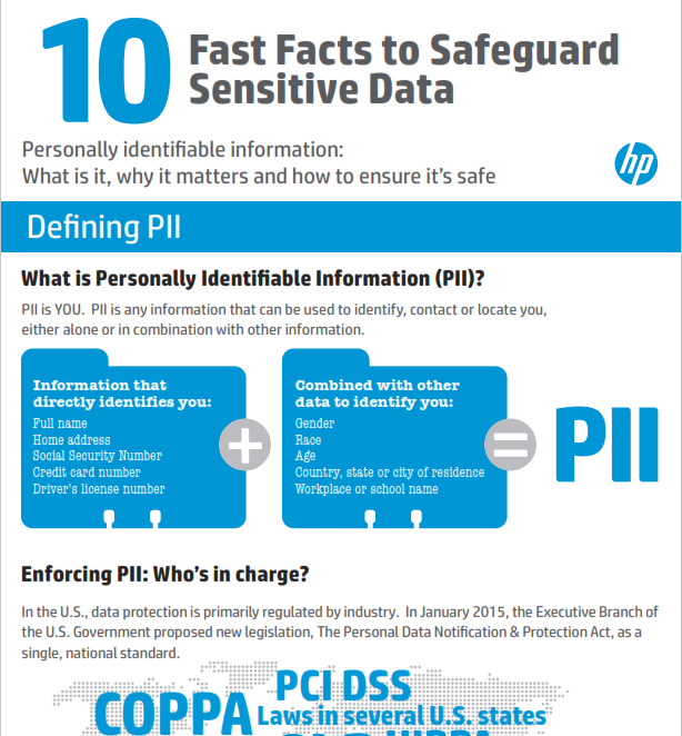 10 Fast Facts to Safeguard Sensitive Data