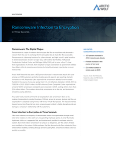 Ransomware Infection to Encryption in Three Seconds