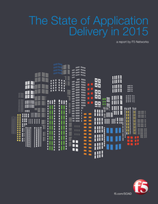 The State of App Delivery in 2015 Report