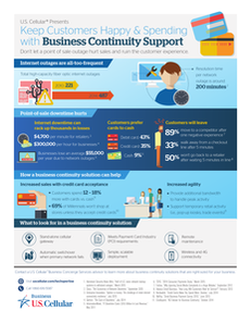 White Paper: Keep Customers Happy & Spending with Business Continuity Support