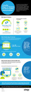 Virtualize Skype for Business for Secure Unified Communications