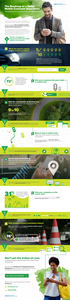 The Roadmap to a Better Mobile Customer Experience