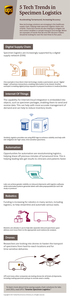 5 Tech Trends in Specimen Logistics: A UPS Infographic