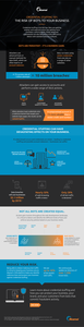 Infographic: Credential Stuffing 101: The Risk of Bots to Your Business