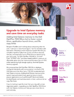 Upgrade to Dell OptiPlex and Intel® Optane™ and Save Time on Everyday Tasks