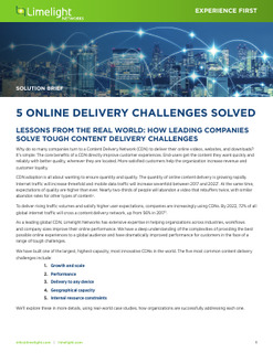 5 Online Delivery Challenges Solved