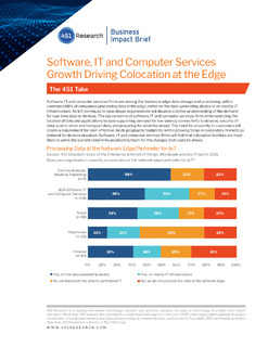 451 Research Business Impact Brief: Software, IT and Computer Services Growth