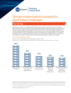 Analyst insight: Storage Modernization Is Required To Meet Today's Challenges