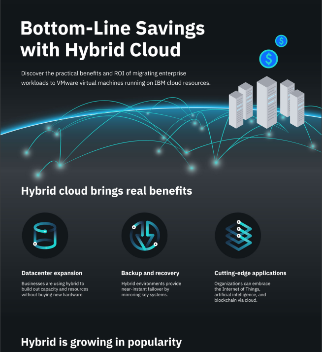 Bottom-Line Savings with Hybrid Cloud