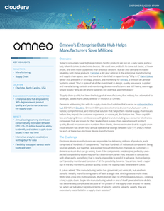 Omneo's Enterprise Data Hub Helps Manufacturers Save Millions
