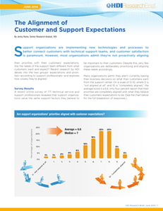 The Alignment of Customer and Support Expectations