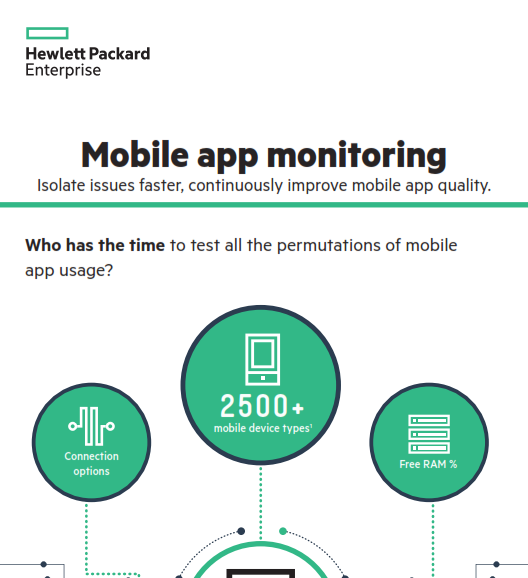 Mobile App Monitoring