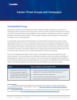 Iranian Threat Groups and Campaigns