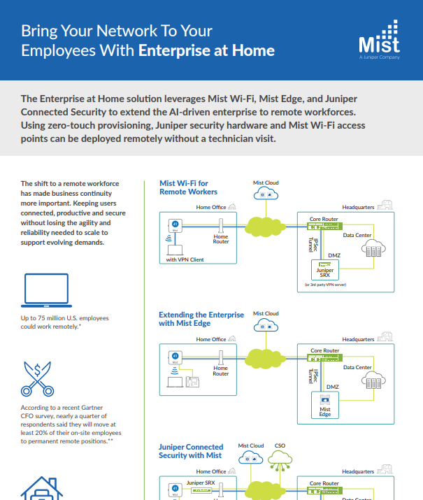 Bring Your Network To Your Employees With Enterprise at Home