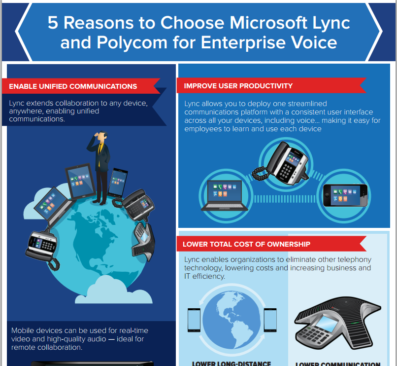 5 Reasons to Choose Microsoft Lync and Polycom for Enterprise Voice