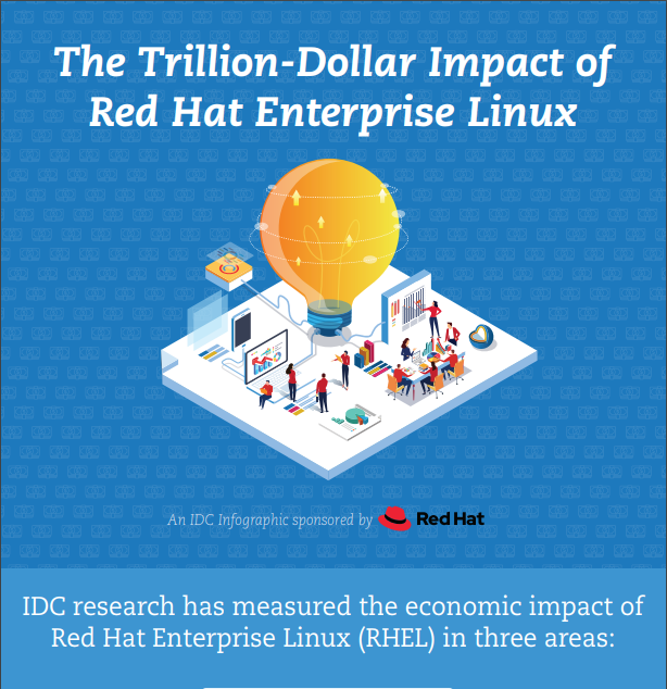 The Trillion Dollar Impact of Red Hat Enterprise Linux