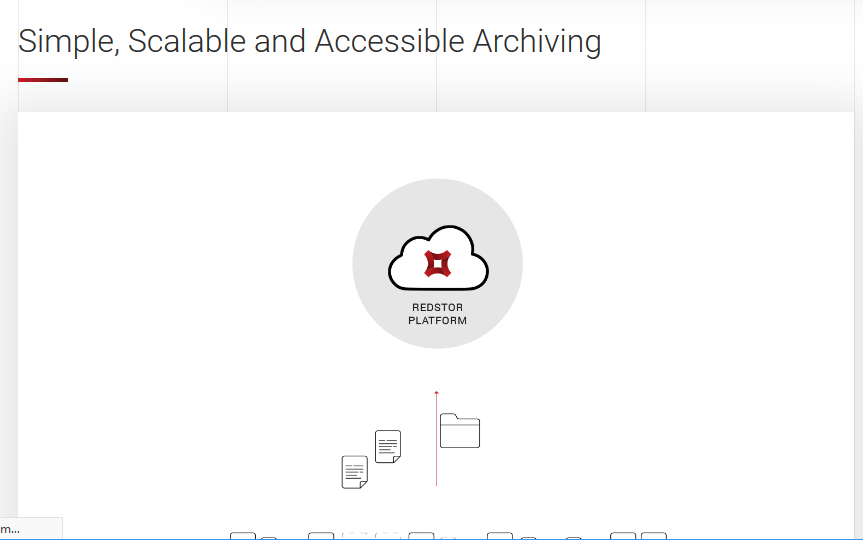 Simple, Scalable and Accessible Archiving