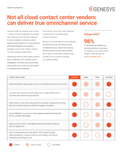 Not All Cloud Contact Center Vendord Can Deliver True Omnichannel Service