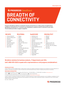 Breadth of Connectivity Matters
