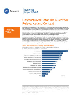 Unstructured Data: The Quest for Relevance and Context