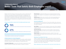 Collaboration Report: Better Tools that Satisfy Both Employees and IT