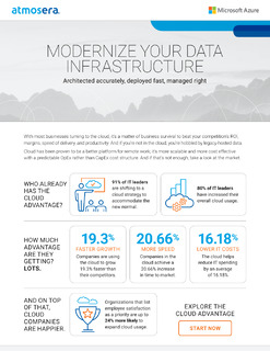 Modernize Your Data Infrastructure
