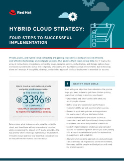 Hybrid Cloud Strategy:  Four Steps to Successful Implementation