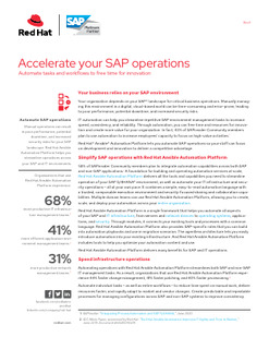 Accelerate Your SAP Operations