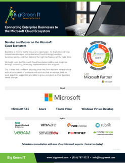 Develop and Deliver on the Microsoft Cloud Ecosystem